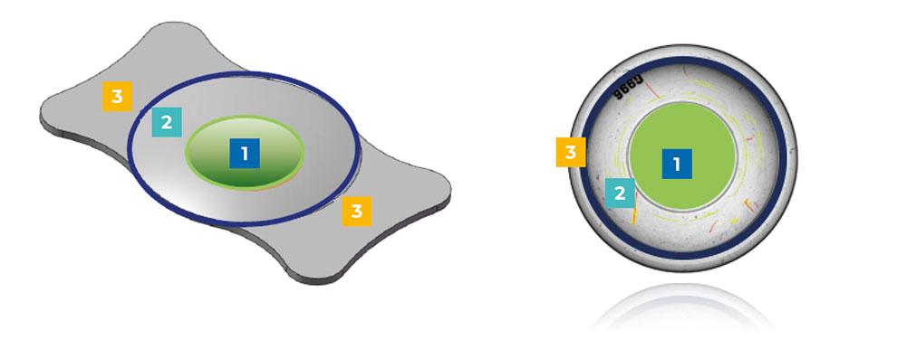 Principe de définition du contrôle de la qualité de la lentille